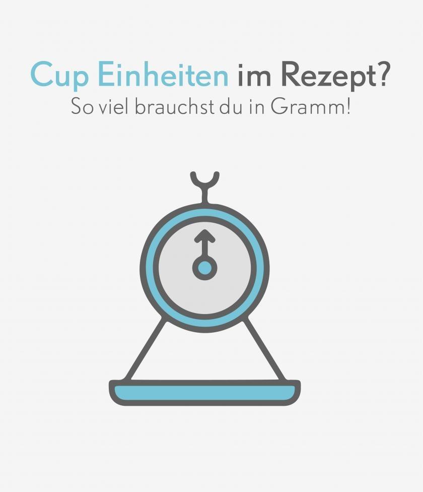 Grafik zum Thema Cup in Gramm.
