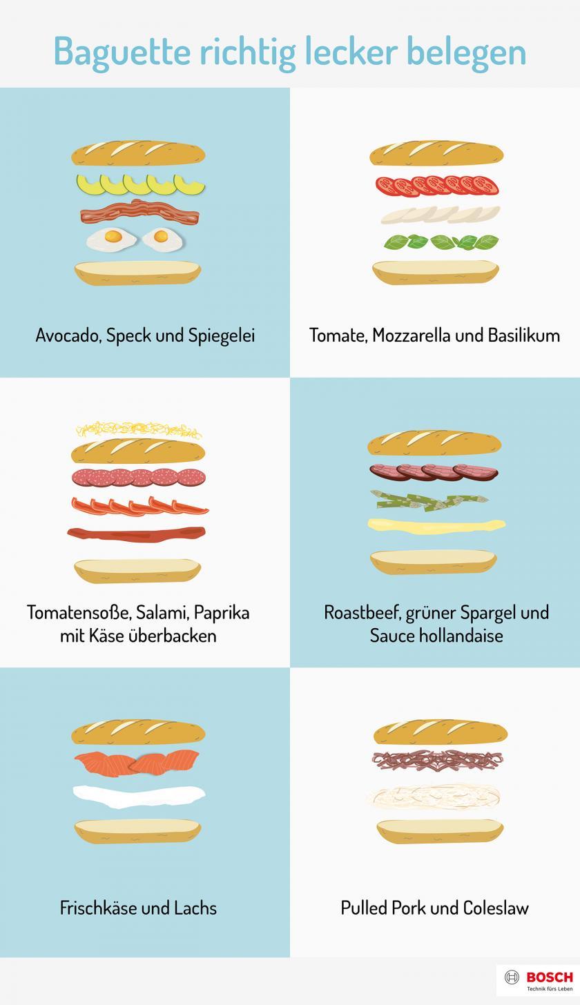 Grafik zu Baguette belegen mit verschiedenen Topping-Varianten.