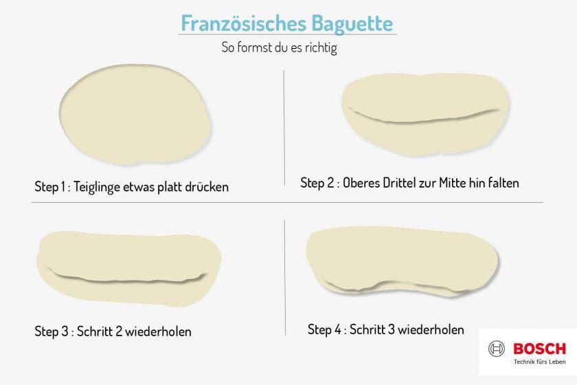 Grafik, die in vier Schritten zeigt, die man ein Baguette richtig formt.