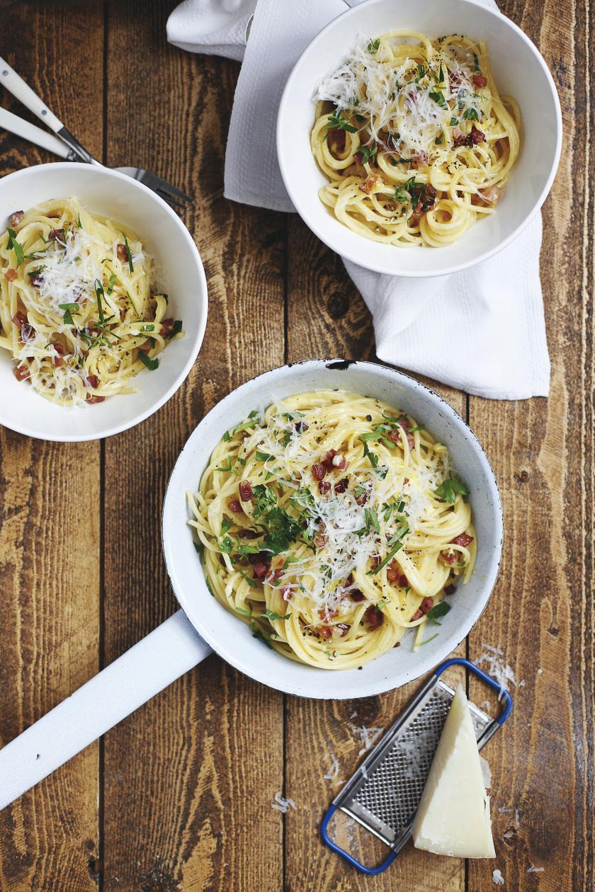 Grafik zu Spaghetti Carbonara Zutaten.